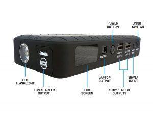 RG500 Portable Jump Starter